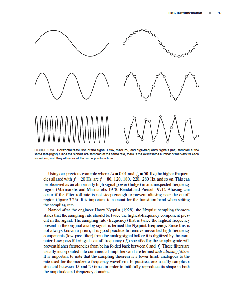 Sample page: Horizontal resolution of the signal