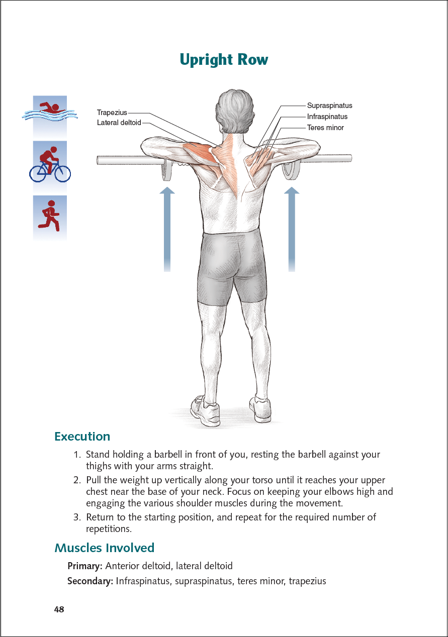 Klion, Triathlon Anatomy - Upright Row 1